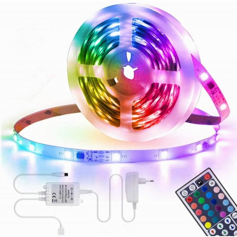 Technical Datasheet FOR 5050 RGB LED STRIP kit (WATERPROOF 54leds/m)